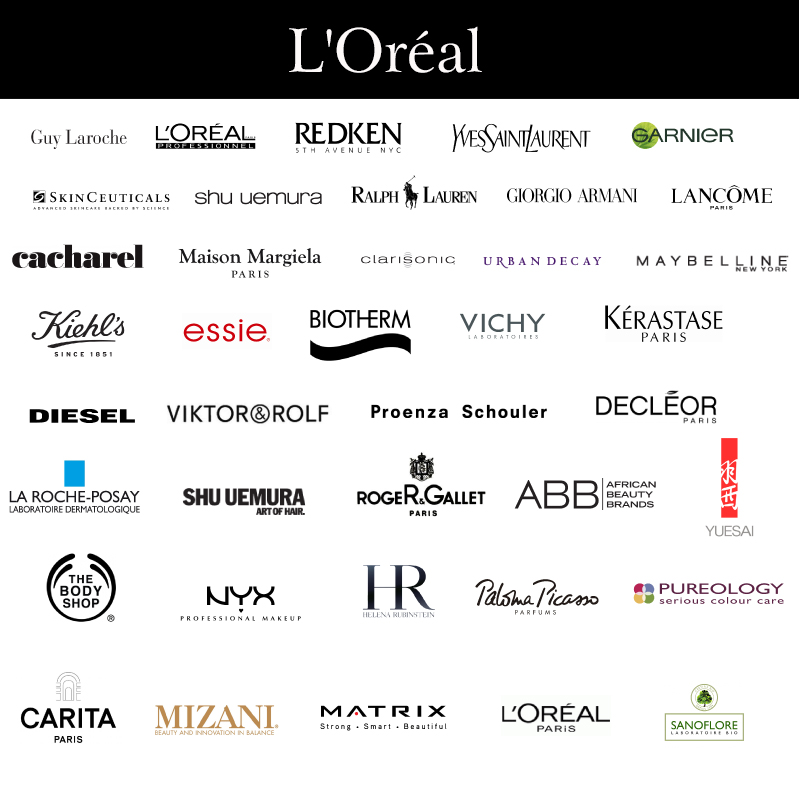 Các nhãn hàng mỹ phẩm của L'oreal