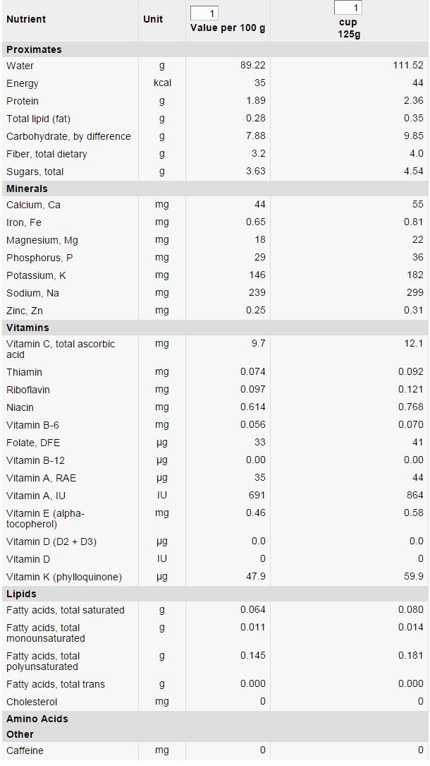 Lợi ích của tảo Spirulina 2