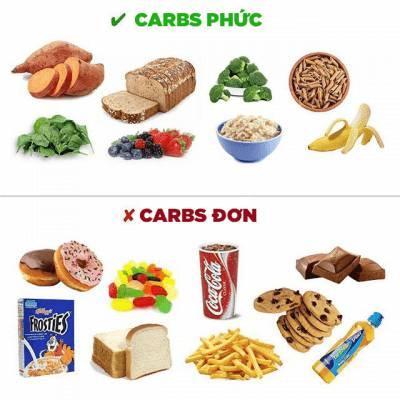 Chăm sóc cơ thể: Carbohydrates tốt, Carbohydrates xấu