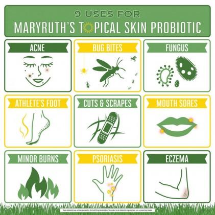 Lợi khuẩn cho da hữu cơ Mary Ruth's Skin Care Topical Probiotic 2