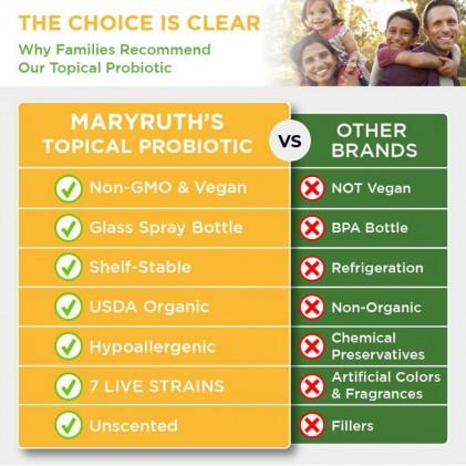 Lợi khuẩn cho da hữu cơ Mary Ruth's Skin Care Topical Probiotic 4