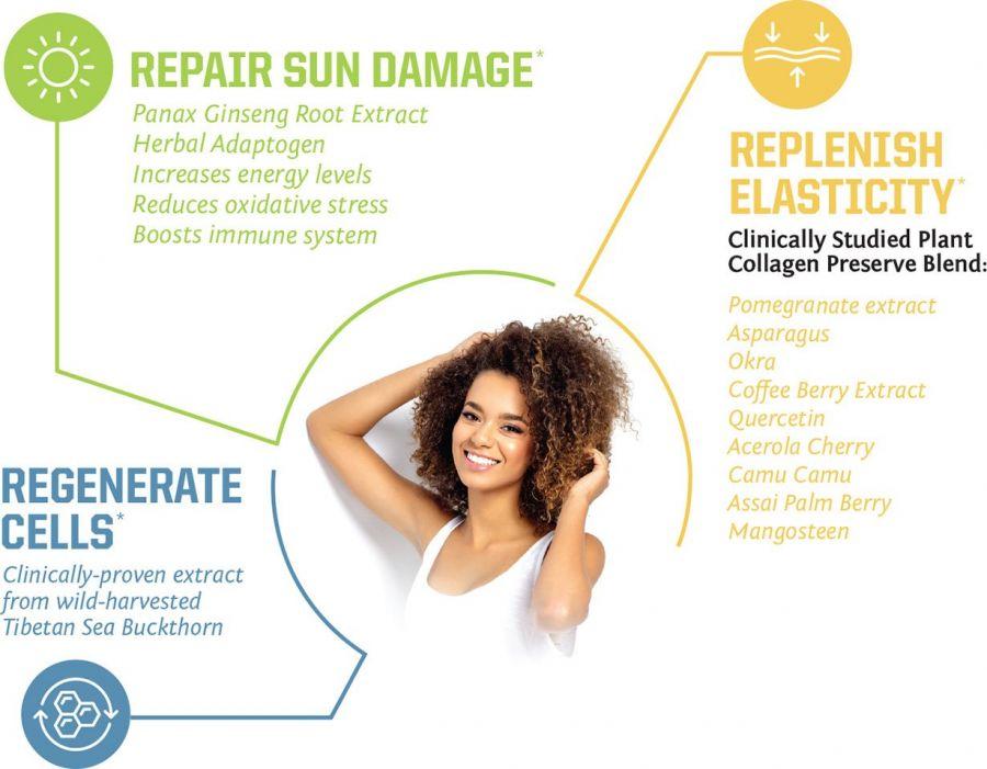 Viên uống chống nắng, bảo vệ & khôi phục collagen Sunwarrior Vegan Collagen Capsules 5