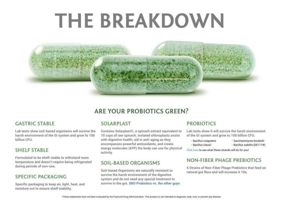 Lợi khuẩn cho đường ruột Sunwarrior Probiotics 3