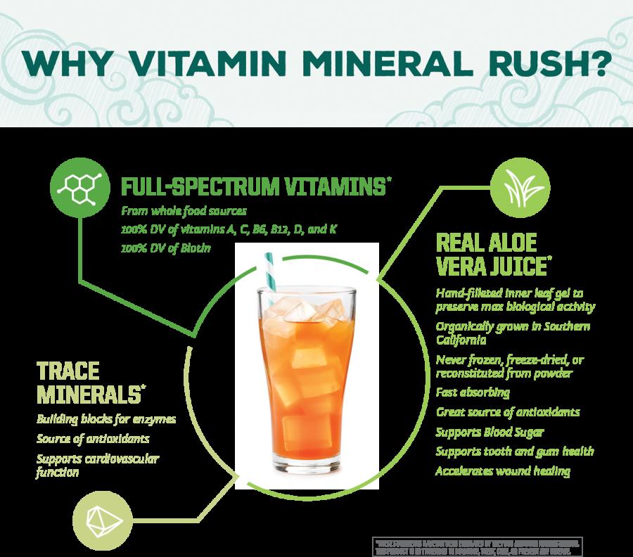 Dung dịch bổ sung vitamin & khoáng chất & nước ép trái cây Sunwarrior Vitamin Mineral Rush in Aloe Vera Superjuice 8